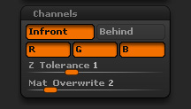 Draw > Channels sub-palette