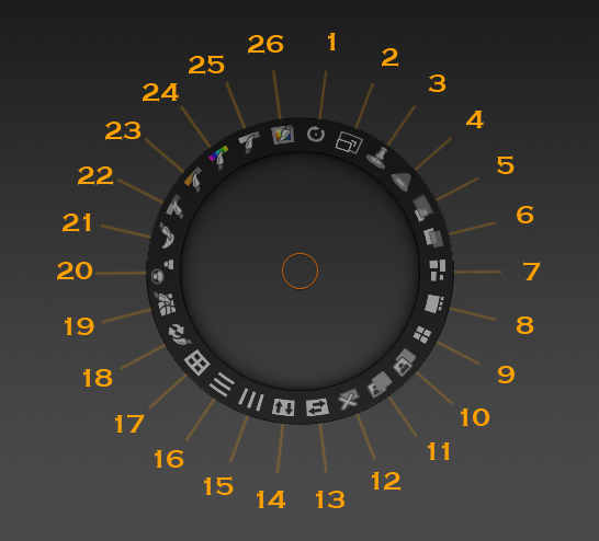 The SpotLight Dial
