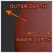 Brush Outer Depth