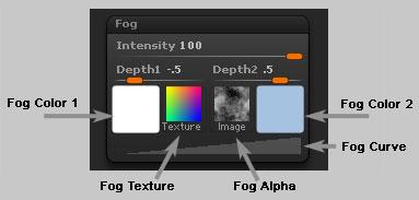 Render > Fog sub-palette