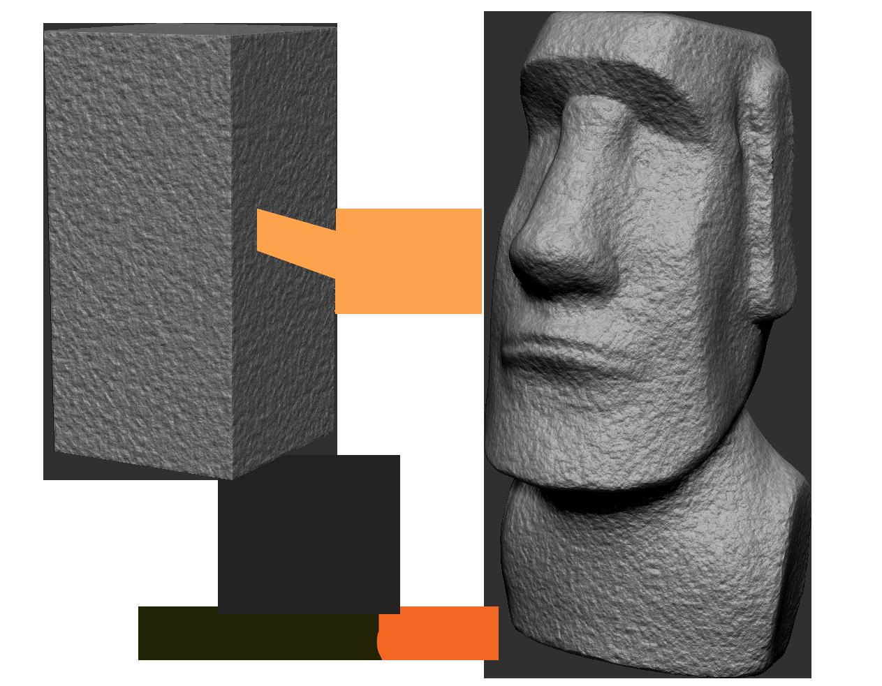 ZBrushCoreMini stone sculpt